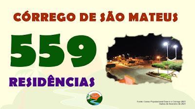 Córrego tem 559 RESIDÊNCIAS