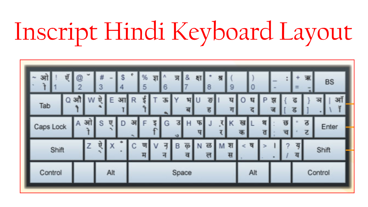 Hindi-Inscript- keyboard-layout-mangal-font-typing