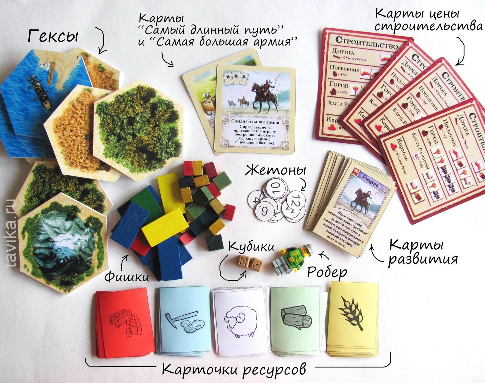 Настольная игра Катан - комплектация
