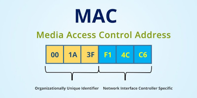 Apa itu MAC Address?