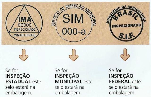 Imagem contendo os selos de Inspeção Estadual, Municipal e Federal