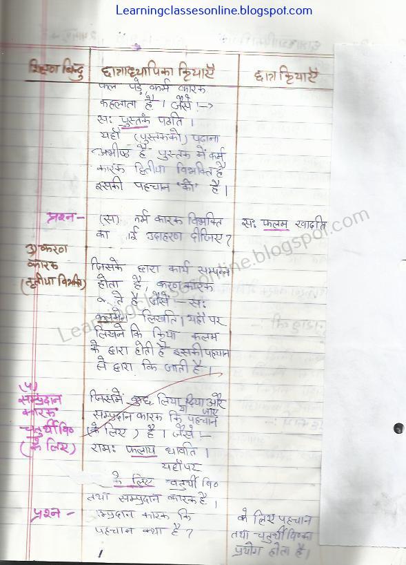 8th class sanskrit teaching lesson plans