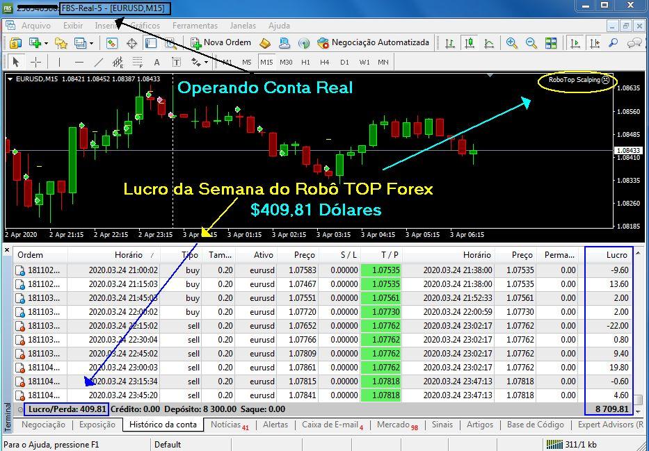 robos trader gratis