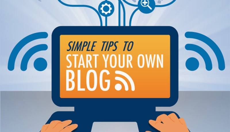 What is Blogging and How To Create