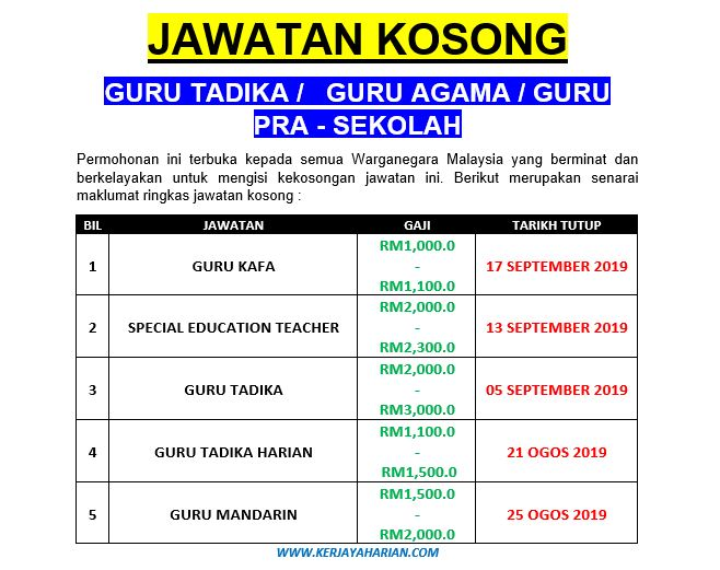 [Permohonan Terbuka] Jawatan Kosong Guru Ambilan Ogos - September 2019