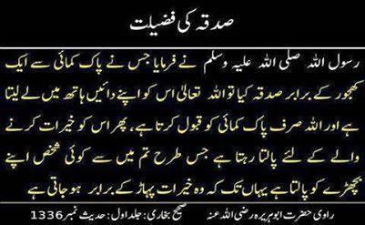 Sadqa Ki Fazeelat