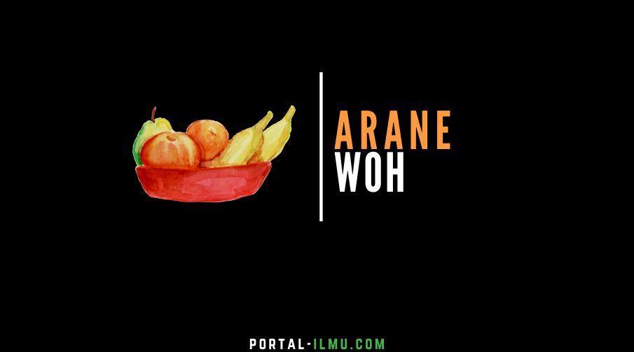 Jenenge Woh Basa Jawa: Sebutan Buah dalam Bahasa Jawa
