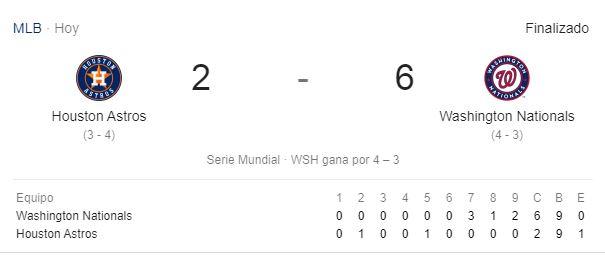 Con determinación los Nacionales son los campeones de la serie mundial de Béisbol