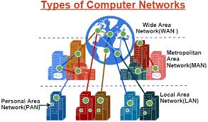 kelebihan kekurangan jaringan PAN LAN MAN WAN