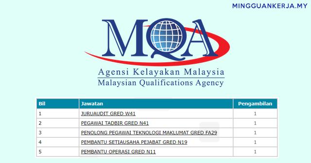 Jawatan Kosong Terkini di Agensi Kelayakan Malaysia ~ PMR / PT3 Layak Memohon