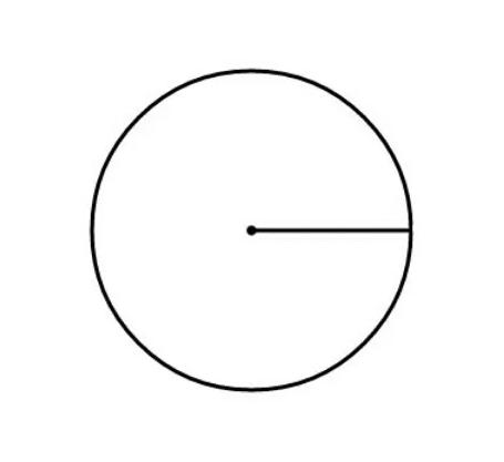 Gambar Bangun Datar Lingkaran
