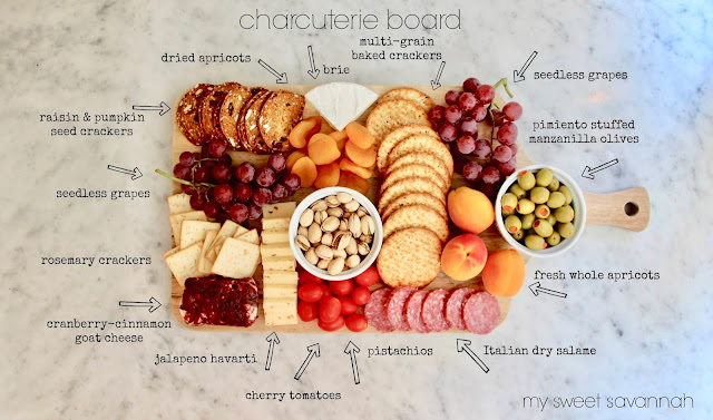 ~how to charcuterie~