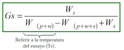 densidad relativa de los sólidos