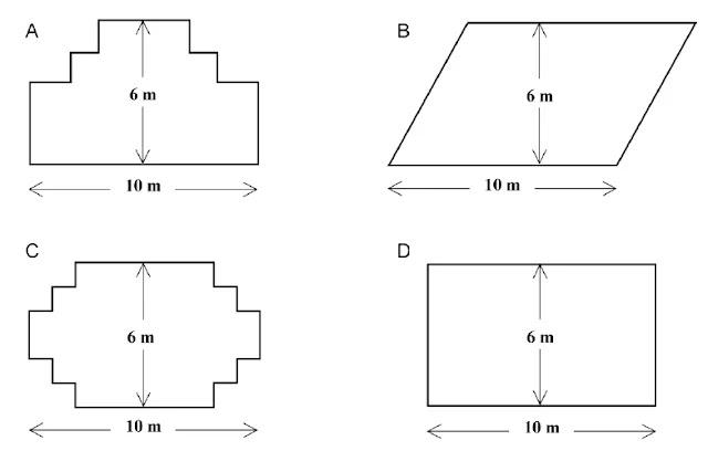 Ia memiliki 4 rancangan, yaitu rancangan A, B, C dan D untuk pemasangan pagar sebagai berikut