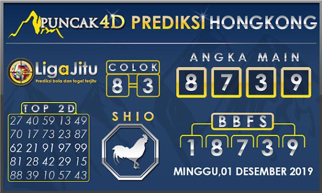 PREDIKSI TOGEL HONGKONG PUNCAK4D 01 DESEMBER 2019
