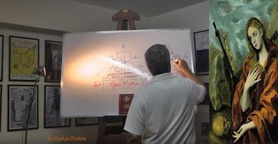 Ν. Λυγερός Περί Ευαγγελίου Μαγδαληνής και ο Μονόλογος, η Προσευχή, η Αναζήτηση της Μαγδαληνής