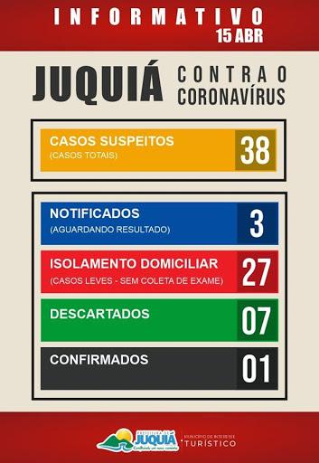 Primeiro óbito por Coronavírus - Covid-19 no município de Registro-SP
