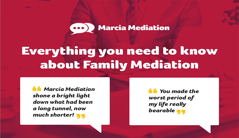 Explained Familial Mediation #infographic