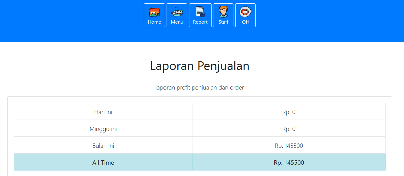 Software Restoran Program Restoran Free Gratis !!
