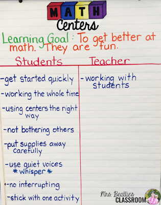 Photo of Guided Math centers expectations anchor chart.