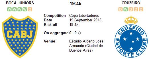 Boca Juniors vs Cruzeiro en VIVO