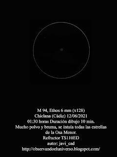 Galaxia M 94