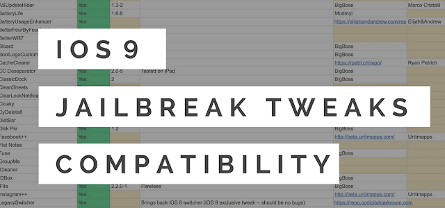 Compatible Cydia Jailbreak iOS 9 Tweaks