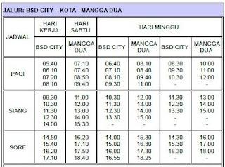 Rute, Tarif dan Jadwal Trans BSD City – Mangga Dua