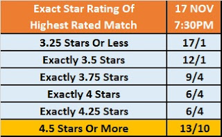 Survivor Series 2018 - Star Rating Betting