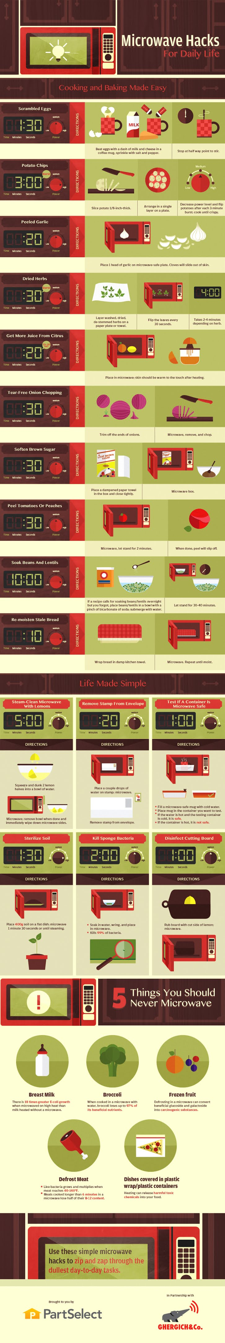 Microwave Hacks for Daily Life #infographic #Microwave Hacks #Microwave #infographics #Daily Life