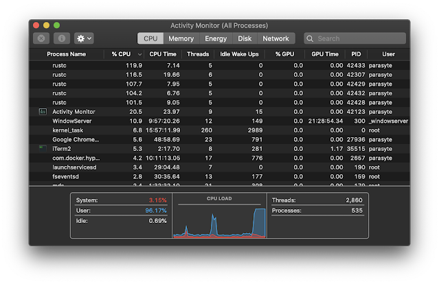 Screenshot of Activity Monitor showing rustc using 100% CPU