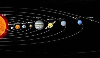 Conociendo La Tierra Los 8 Planetas Del Sistema Solar