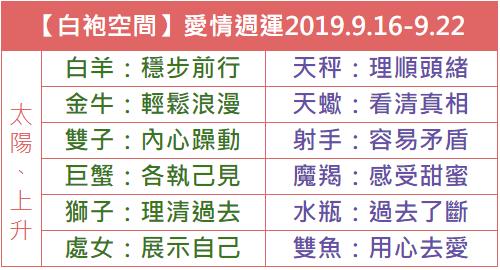 【白袍空間】12星座愛情週運2019.9.16-9.22