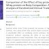 Comparação do efeito da proteína de soja e da proteína de soro do leite na composição corporal: uma metanálise de ensaios clínicos randomizados.