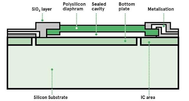 sensor capacitivo simbolo