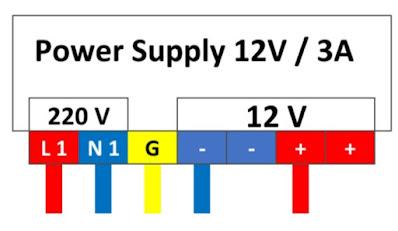Cara Pasang Power Kebel Lampu Led Strip Plafon Ke Power Supply