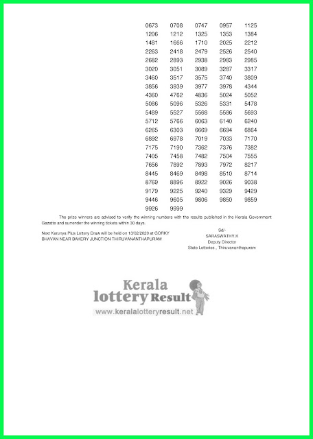 Kerala  Lottery Result 06-02-2020 Karunya Plus KN-302 (keralalotteryresult.net)--