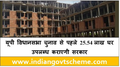 25.54 lakh houses before UP assembly elections