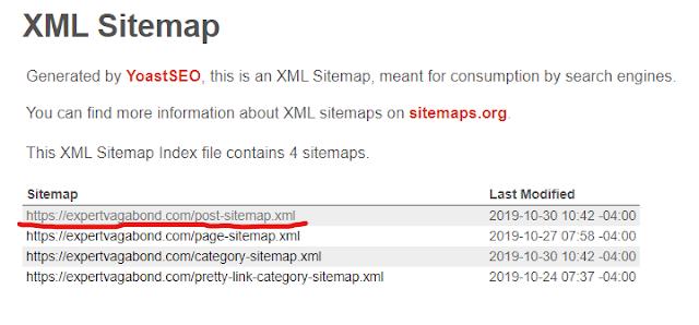 YoastSEO XML Sitemap Index File