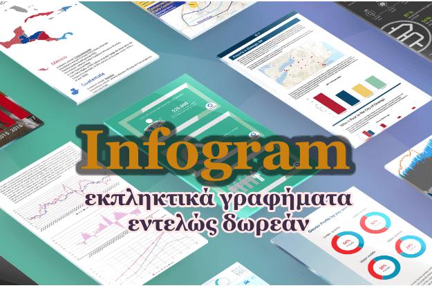 Infogram - Φτιάξτε εκπληκτικές παρουσιάσεις Online και εντελώς δωρεάν