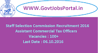 SSC Recruitment 2016