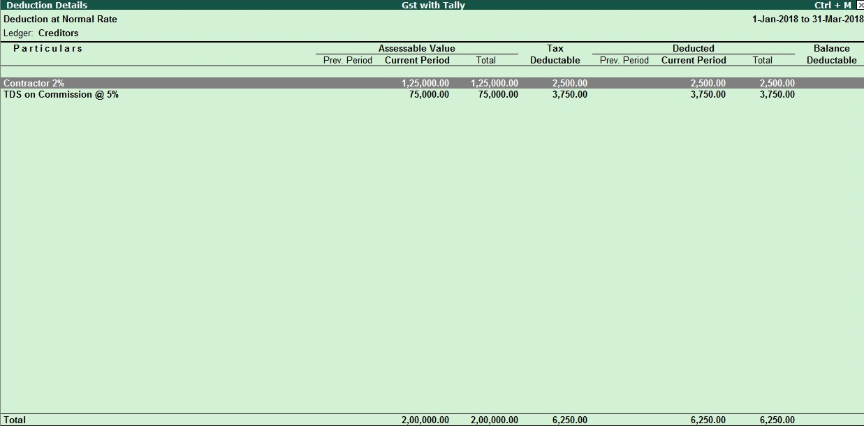 how to create gst input credit tds entry in tallyerp 9 tally