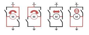 المحركات ذات التيار المباشر