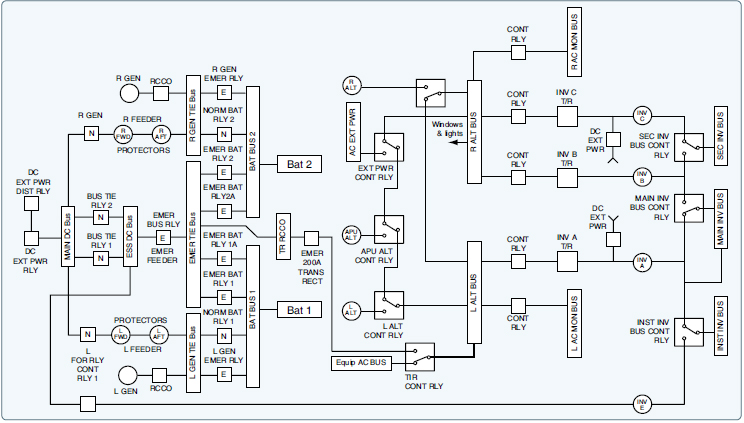 Aircraft systems: Wiring Diagrams and Wire Types
