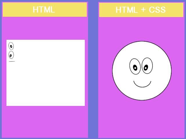html css basic