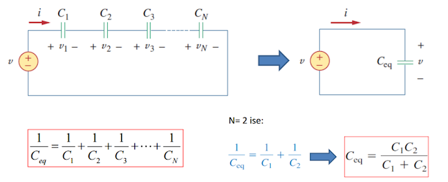 Capacitor series connection