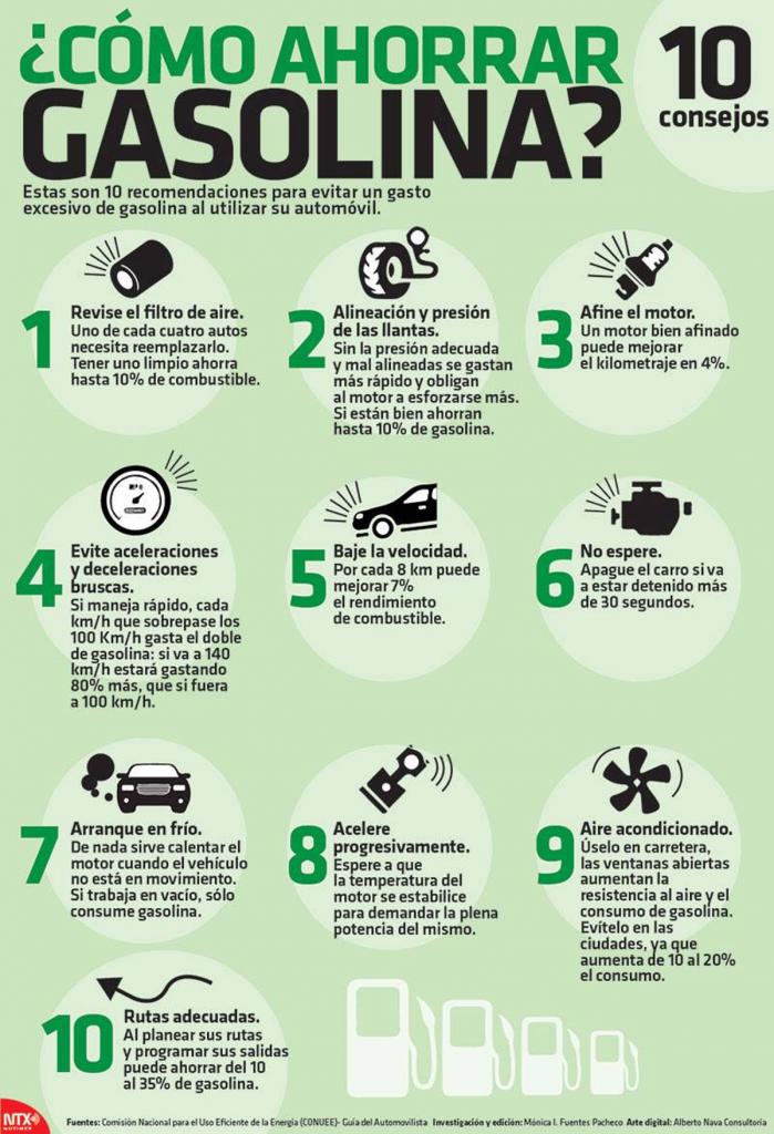 consejos-ahorrar-gasolina