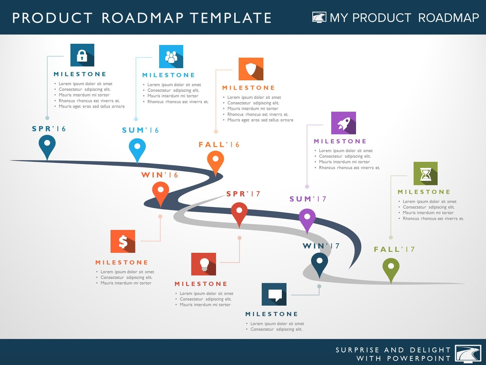 Why PRODUCT ROADMAP is so IMPORTANT in AGILE DEVELOPMENT? ~ ... on