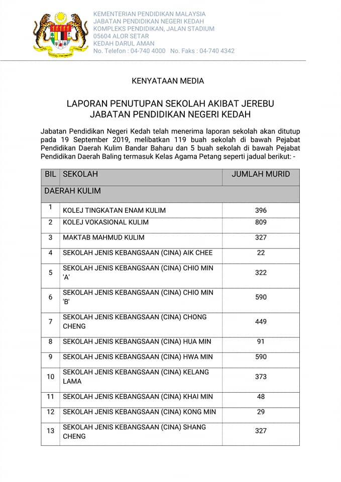 Malaysiakini 2 400 Sekolah Tutup Hari Ini Dan Esok Akibat Jerebu