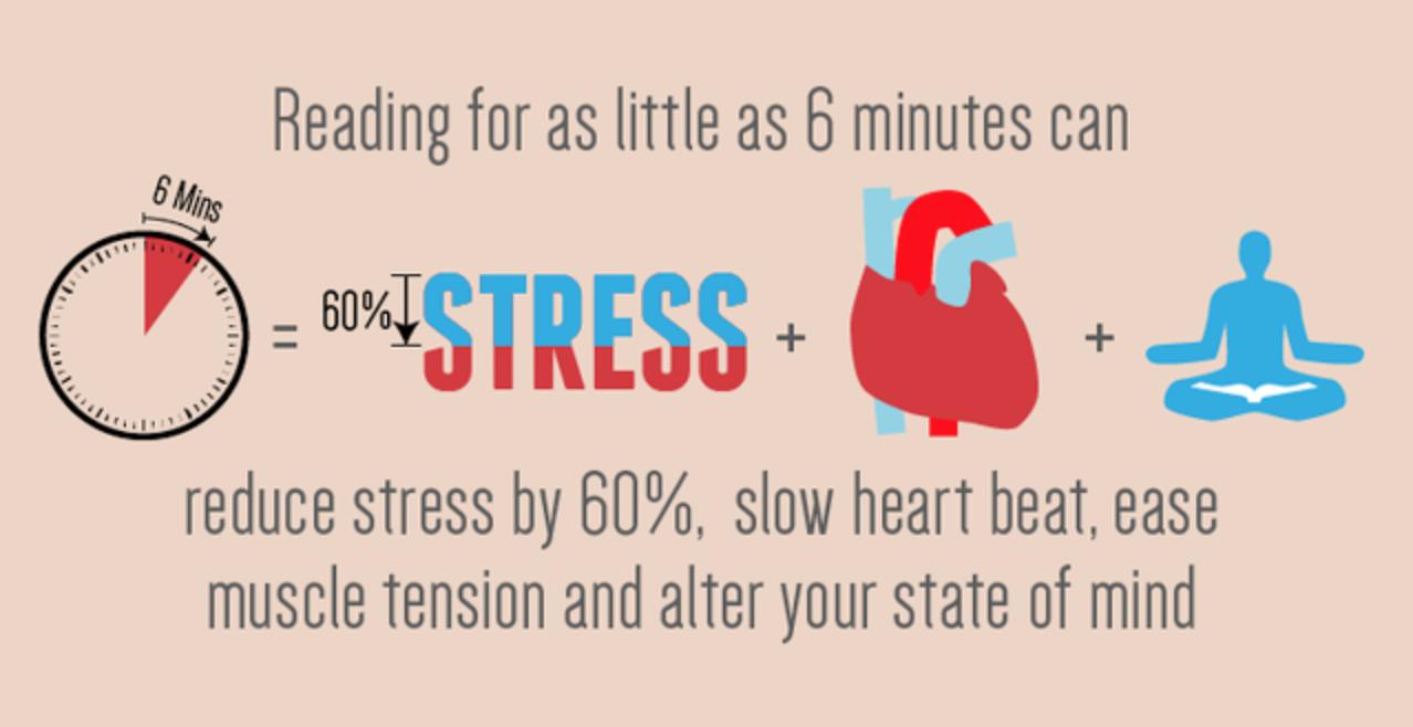reading, stress, health